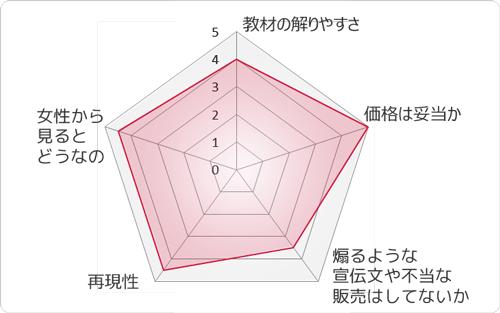 r_90kokuhaku1