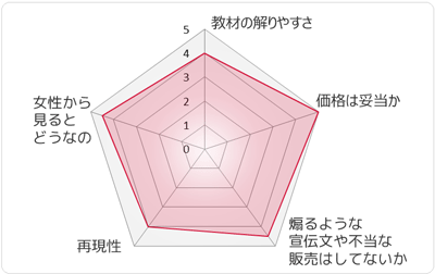 r-trap2
