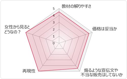 r_shirosaki2